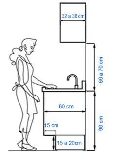 Los Muebles Altos De La Cocina Se Cuelgan A Una Distancia De 50 A 55 Cm  Desde La Encimera De Trabajo Y La Campana Extractora A Unos 65 Cm, Para Una  Buena ...