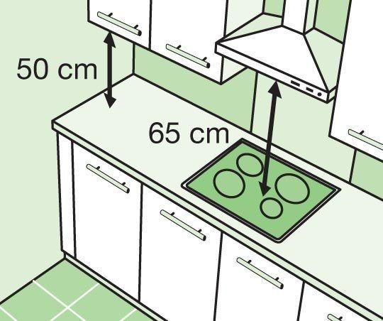 Dimensiones Muebles De Cocina. Elegant Cajon Cocina Pvc Europa ...