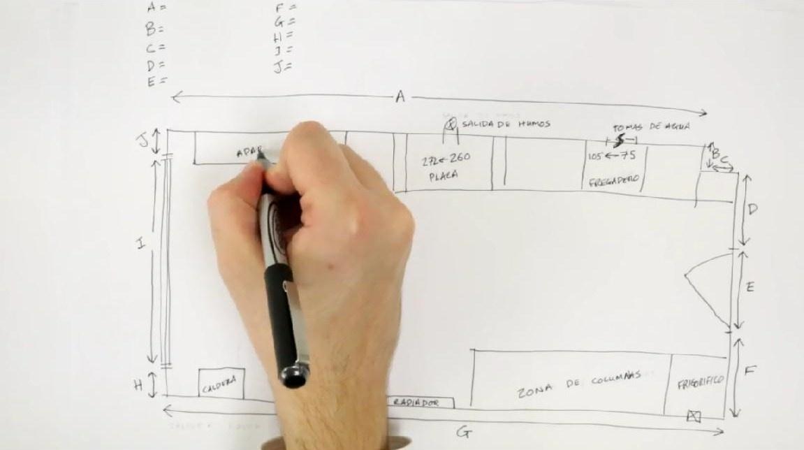 MEDIDAS DE UNA COCINA - Blogs de Línea 3 Cocinas, Diseño de cocinas ...